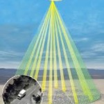 DARPA's Large Area Coverage Optical Search-while-Track and Engage