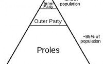 The New Social Class Structure of the United States