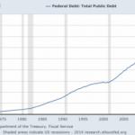 National-Debt-425x282-400x265