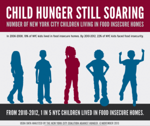 starvation child hunger