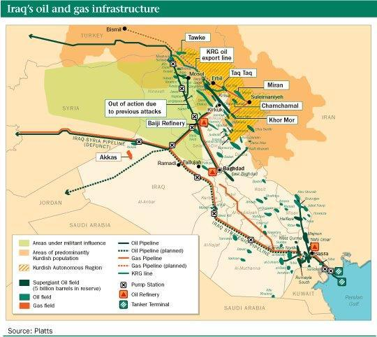 isis and iraqi oil