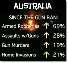 The fallacy of Australian Gun Control