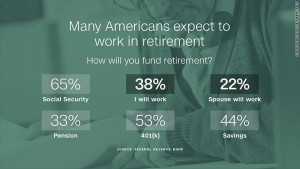fed res funding retirement