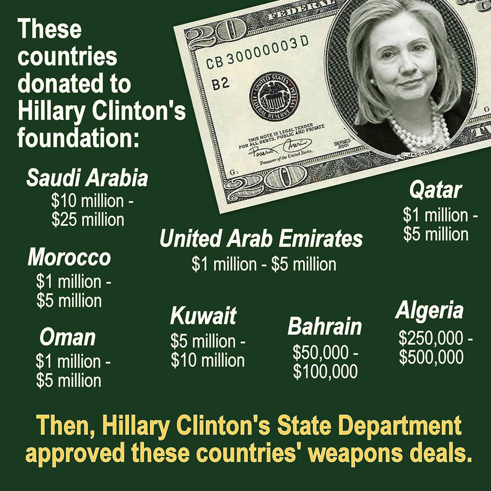 clinton-arms-deals-c