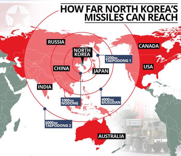 nk missile range 2