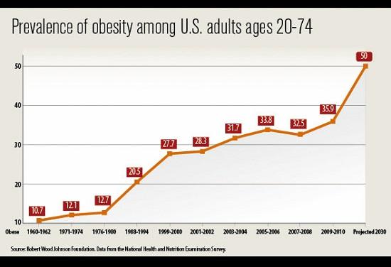 obesity6-15